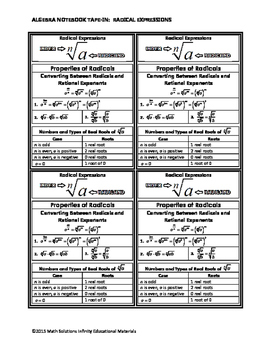 Algebra Notebook Tape-In: Radical Expressions