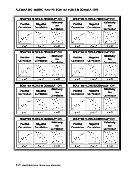Algebra Notebook Tape-In: Scatter Plots and Correlation