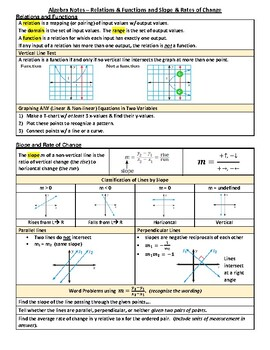 Algebra Notes - Linear Equations: Relations & functions, Slope & Rate of change