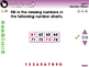 Algebra: Number Charts - Practice the Skill 1 - NOTEBOOK Gr. PK-2
