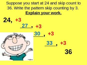Algebra Number Patterns for Visual Learners