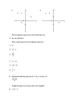 Algebra One Expressions, Equations, and Functions Review