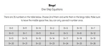 Algebra: One-Step Equation Bingo!