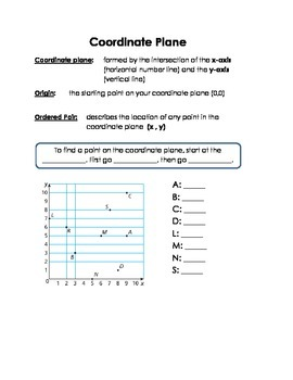 Algebra, Patterns, & Coordinate Graphs (Aligned to Math Expressions: Grade 5)
