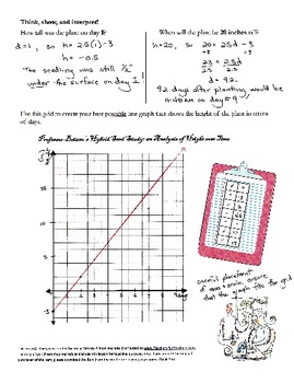 Algebra Performance Task: Multistep Equations with Tables and Graphs
