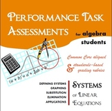 Algebra Performance Tasks: Systems of Linear Equations