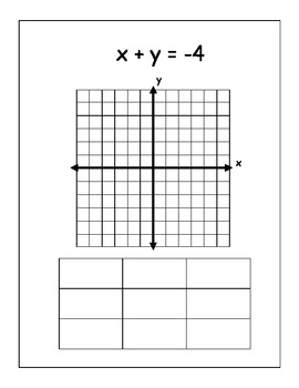 Algebra: Points as Solutions - Common Core Cooperative Learning Activity