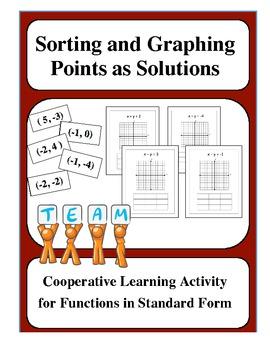 Algebra: Points as Solutions - Common Core Cooperative Lea