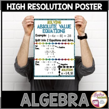 Algebra Poster: Absolute Value Equations