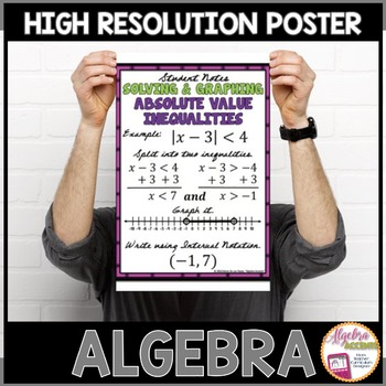 "Algebra Poster: Absolute Value Inequalities ""And"""