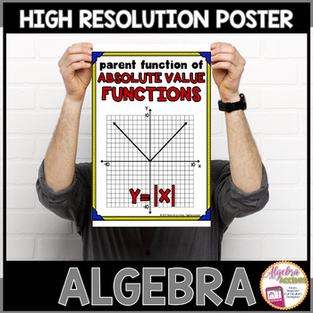 Algebra Poster: Absolute Value Parent Function