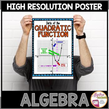 Algebra Poster: Characteristics of the Quadratic Function