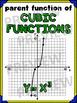 Algebra Poster: Cubic Parent Function