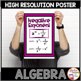 Algebra Poster: Exponent Rules (Negative Exponent)