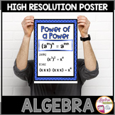 Algebra Poster: Exponent Rules (Power of a Power)