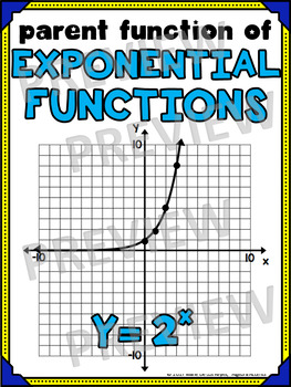Algebra Poster: Exponential Parent Function