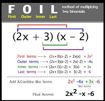 Algebra Poster: FOIL Method