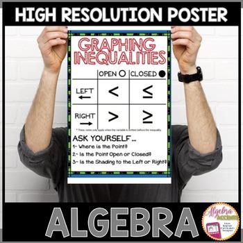 Algebra Poster: Graphing Inequalities