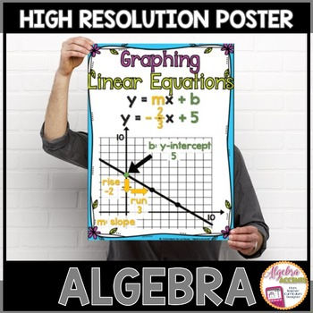 Algebra Poster: Graphing Linear Equations