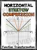 Algebra Poster: Horizontal Stretch/Compression