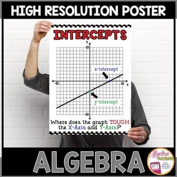 Algebra Poster: Intercepts