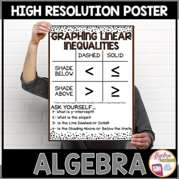 Algebra Poster: Linear Inequalities