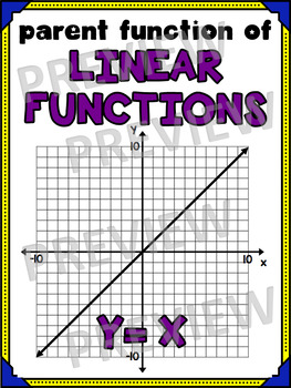 Algebra Poster: Linear Parent Function
