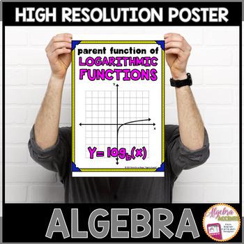 Algebra Poster: Logarithmic Parent Function