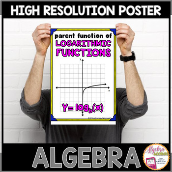 Algebra Poster: Logarithmic Parent Function