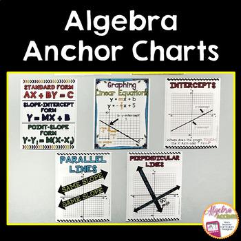 Algebra Poster: Parallel Lines