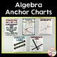 Algebra Poster: Perpendicular Lines