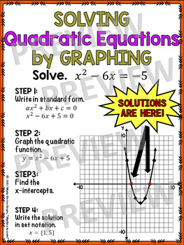 Algebra Poster: Quadratic Functions (Solving by Graphing)