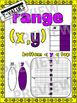 Algebra Poster: Range