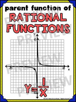 Algebra Poster: Rational Parent Function