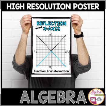 Algebra Poster: Reflection across X-Axis