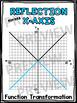 Algebra Poster: Reflection across X-Axis