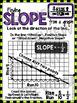 Algebra Poster: Slope (Rise/Run)