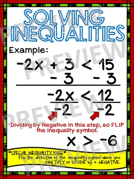 Algebra Poster: Solving Inequalities