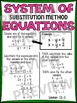 Algebra Poster: Solving Systems of Equations by Substitution