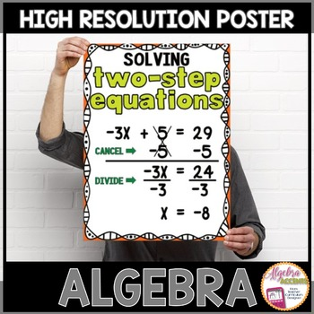 Algebra Poster: Solving Two Step Equations