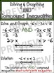 """Algebra Poster: Solving and Graphing Compound Inequalities """"AND"""""""