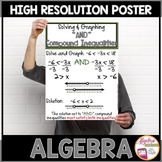 "Algebra Poster: Solving and Graphing Compound Inequalities ""AND"""