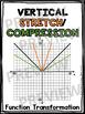Algebra Poster: Vertical Stretch/Compression