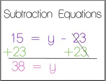 Algebra Posters for 5th Grade