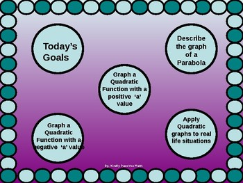Algebra Power Point:  Graphing Quadratic Functions with GUIDED NOTES
