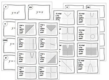 Algebra  PreCalculus Graphs Your Students MUST KNOW  Matching