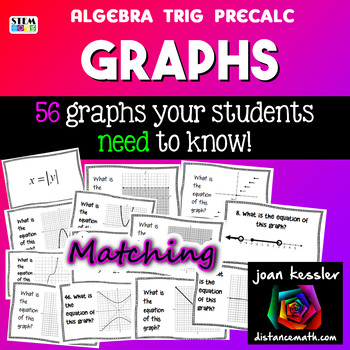 Algebra to PreCalculus Graphs Your Students MUST KNOW !