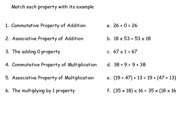 Algebra Properties