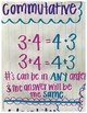 Algebra Properties Anchor Chart Poster