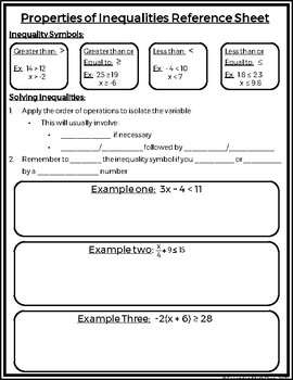 Algebra:  Properties of Inequalities Reference Sheet/Graphic Organizer and Quiz